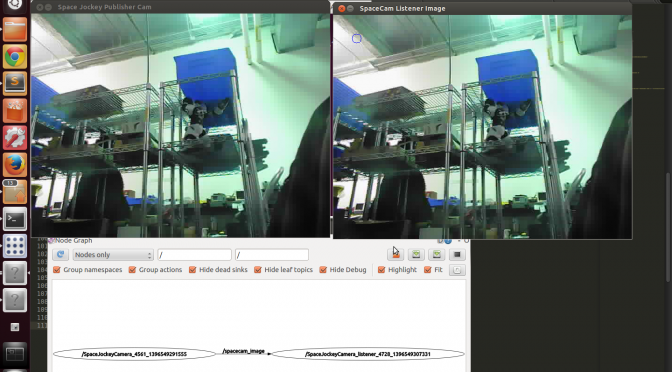 Capturing Images from IP Camera and Publish it in ROS Image Message