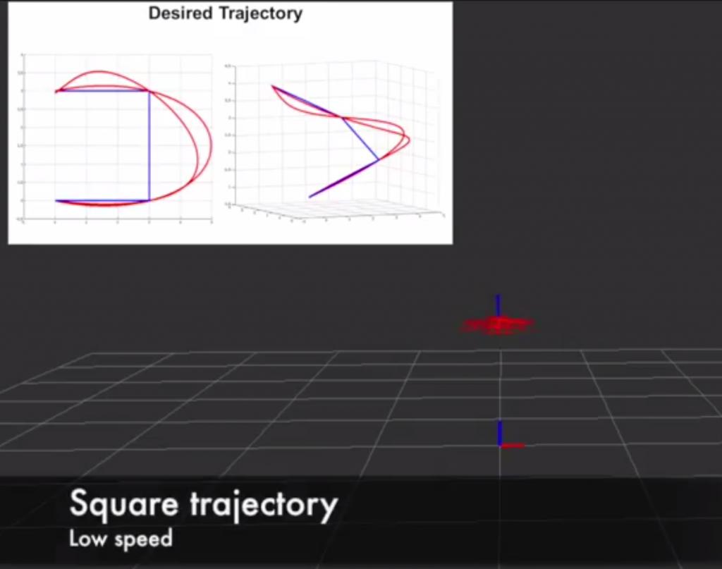 Quadrotor Trajectory Generation